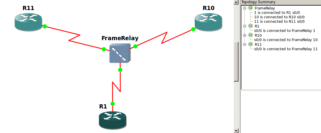 topologia-frame-relay.png
